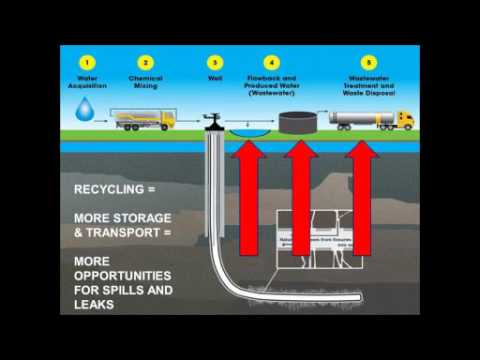 Produced Water Reuse and Recycling: Challenges and Opportunities