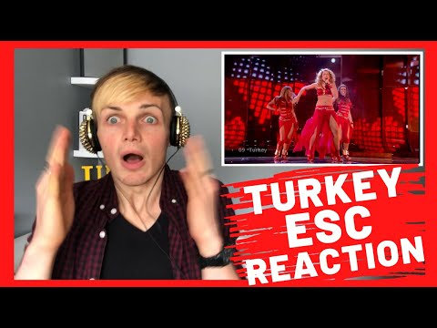 Lukeovision // TURKEY IN ESC // REACTION