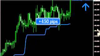 Forex X Code Forex Technical Indicator Forex X Code Trading Indicator