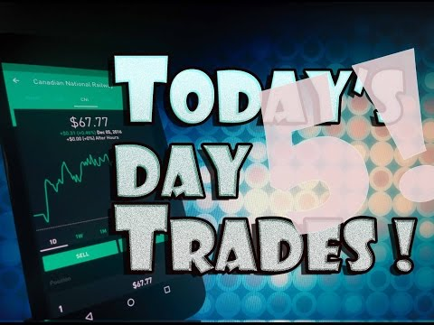 Robinhood APP - EARN $100 Daily - Day Trading with Free Stock Trades!