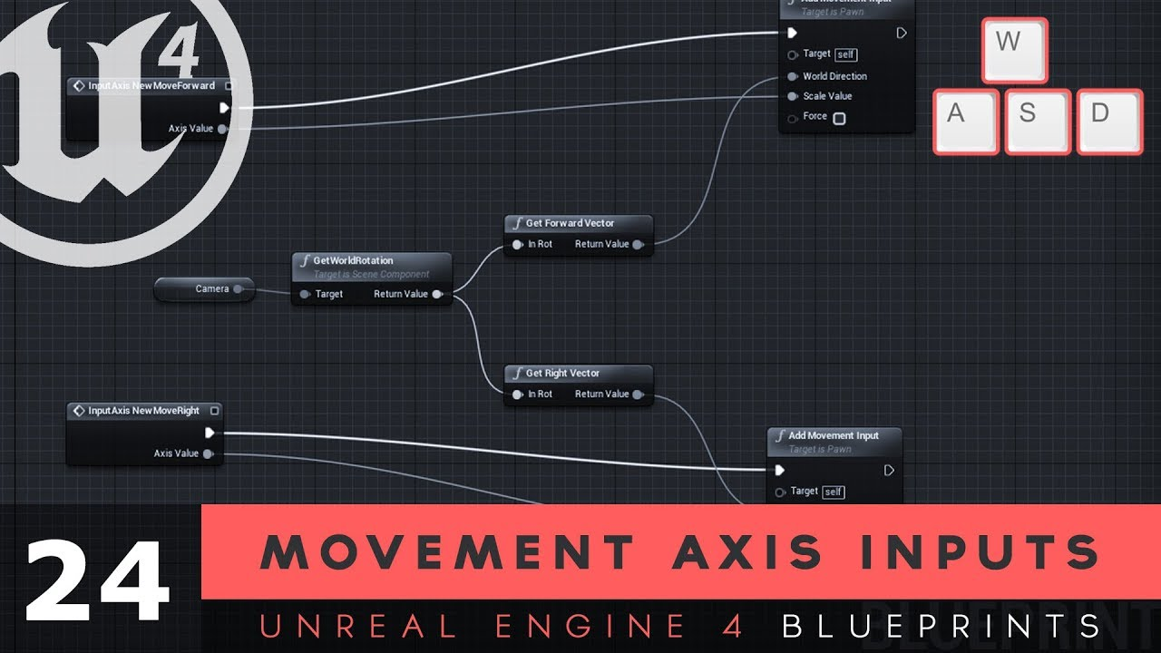 Movement axis inputs 24 unreal engine 4 blueprints tutorial movement axis inputs 24 unreal engine 4 blueprints tutorial series malvernweather
