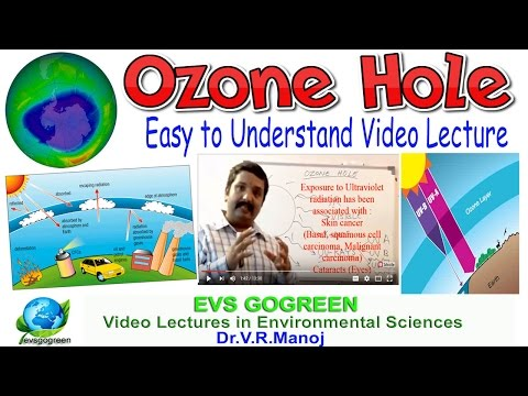 Ozone hole easy to understand lecture