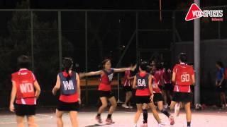 Energizer National League 2013: Division 2 (8 July)