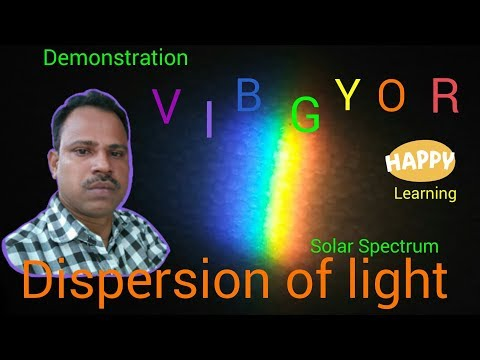 Solar spectrum VIBGYOR demo / HAPPY Learning