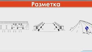 Дорожная разметка с пояснениями / Урок ПДД дорожная разметка