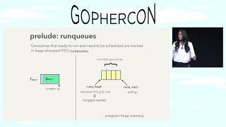 GopherCon 2018: Kavya Joshi - …