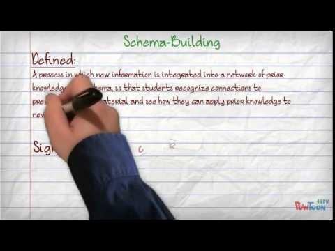 ELL Classroom Instructional Strategies