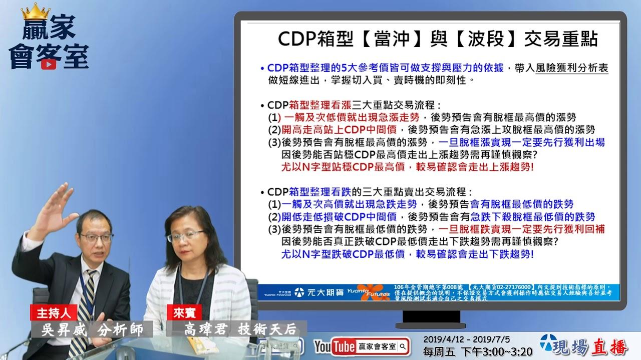 【贏家會客室】技術天后高瑋君 Part4:CDP指標分享找出交易慣性 - YouTube