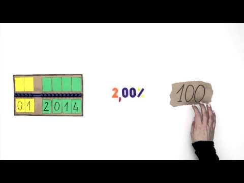 Che cos'è il tasso di interesse?