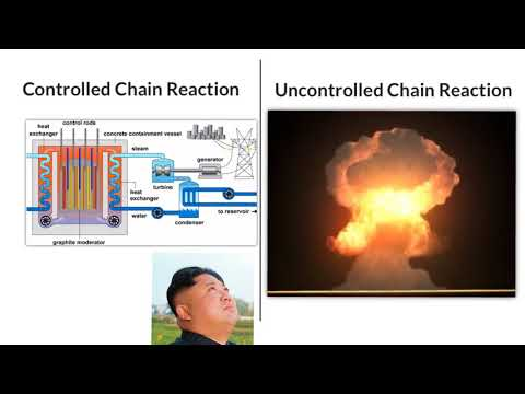 Nuclear Fission & Reactors for Advanced School Physics