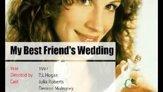 Actress Julia Roberts movies list