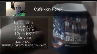 Forex con Cafe del 18 de Mayo 2016