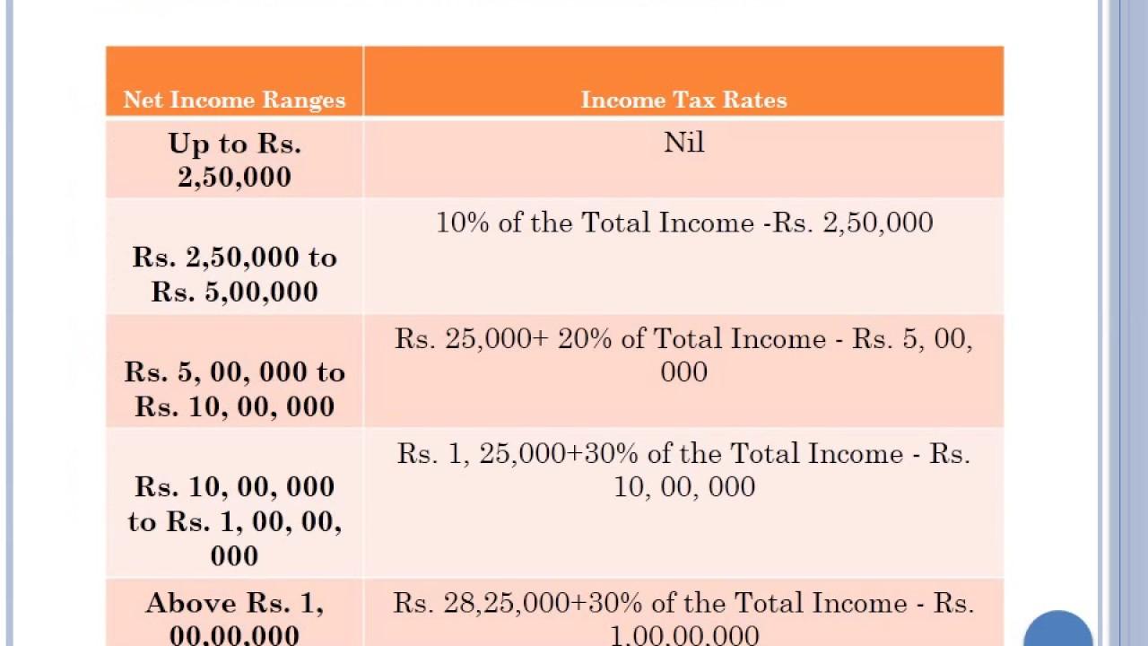 Income Tax Calculator How to Calculate Income Tax in India YouTube – Income Tax Calculator