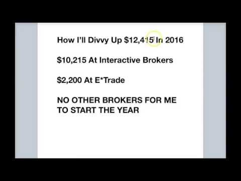 The 2 Best Penny Stock Brokers For 2016