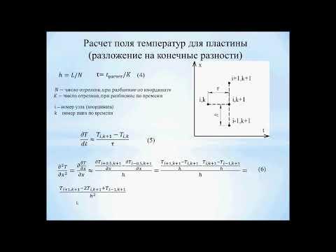Решение уравнения теплопроводности методом конечных разностей