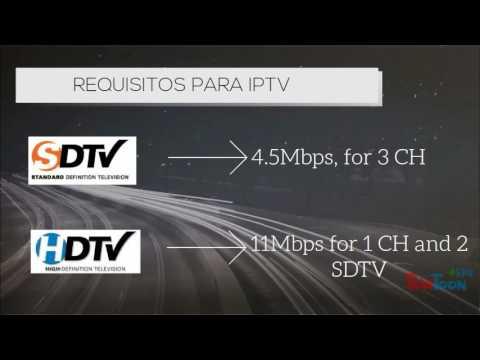 SMIL / IPTV