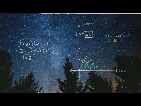 Imaginary Numbers Are Real [Part 7: Complex Multiplication]