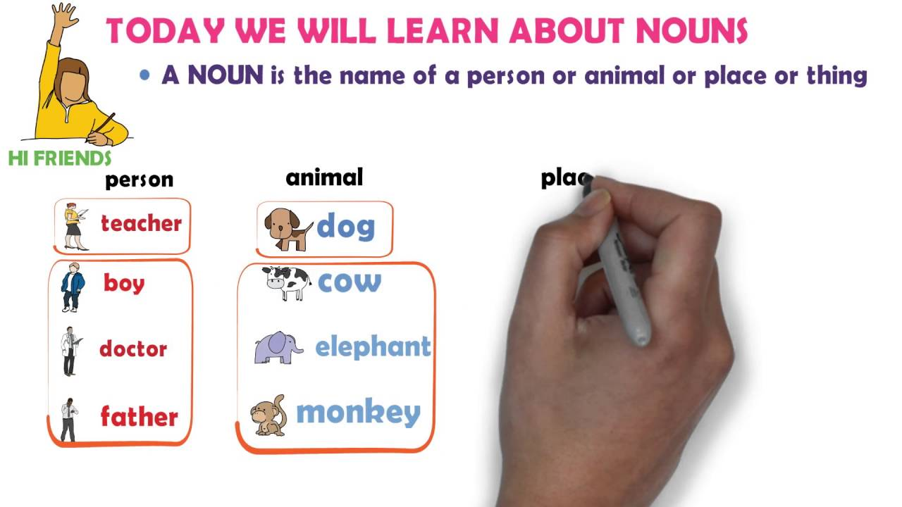LEARN ABOUT NOUNS(class 2) ( ENGLISH FOR BEGINNERS - CLASS 2 ) - YouTube [ 720 x 1280 Pixel ]