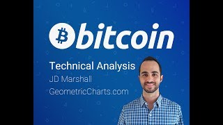 Bitcoin Chart Analysis / Talk April 19 - BTC USD