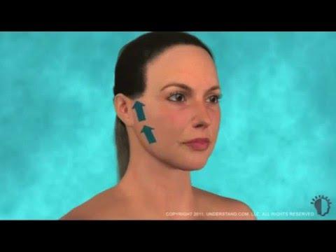 Mini Facelift 3D Video