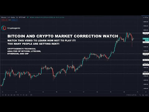 PLEASE DON'T PLAY THE CRYPTO MARKET CORRECTION THIS WAY! The closest thing to advice I can give you!