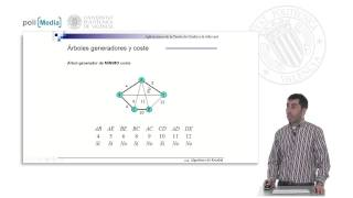Teoría de Grafos en la vida real. Árboles. Algoritmo de Kruskal.© UPV