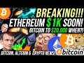 Bitcoin in the News! Mainstream must see! - YouTube