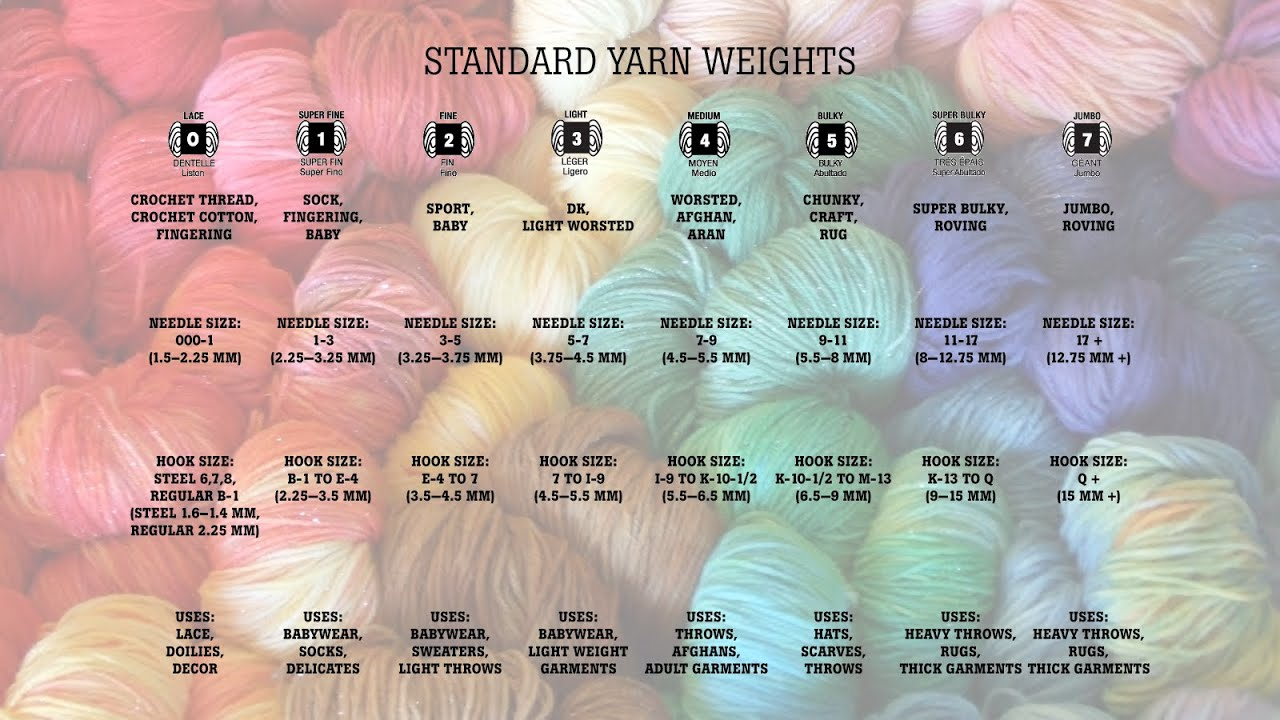 Crochet and knitting yarn weight guide youtube crochet and knitting yarn weight guide nvjuhfo Gallery