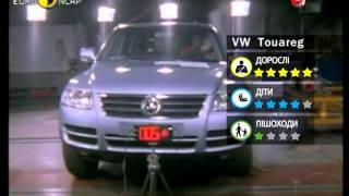 В каком авто % выживание выше VW Touareg vs Volvo V70 (УКР)
