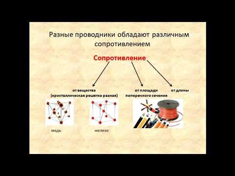 Физика 8 класс Электрическое сопротивление проводников  Единицы сопротивления
