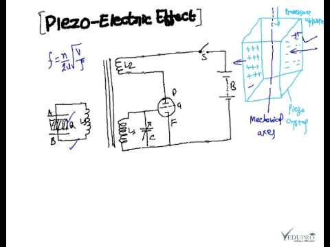 Piezoelectric Effect, Piezoelectric Oscillator Working, Production of Ultrasonic Waves