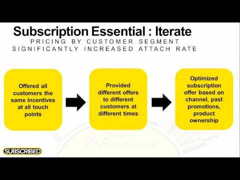 Best if Both Worlds: Bundling Hard Goods & Subscriptions (Netgear)