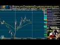 Breaking Bitcoin Market Update - Live Cryptocurrency Technical Analysis