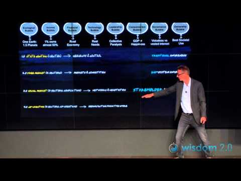 From Ego to Ecosystem: Otto Scharmer