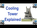 How Natural Draft Cooling Towers Work