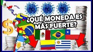 Las Monedas más Fuertes y Débiles ante una crisis (Devaluación) Latinoamérica 2020   El Peruvian