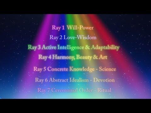 Wisdom Bites - The Seven Rays