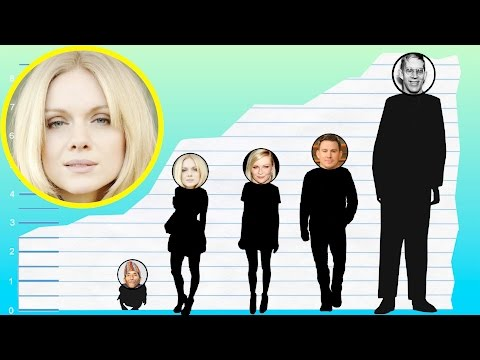 How Tall Is Christina Cole?  Height Comparison!