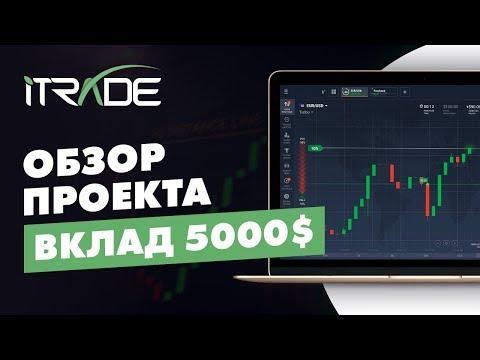 ITrade Company роботизированная торговля на рынке Forex / обзор и отзывы