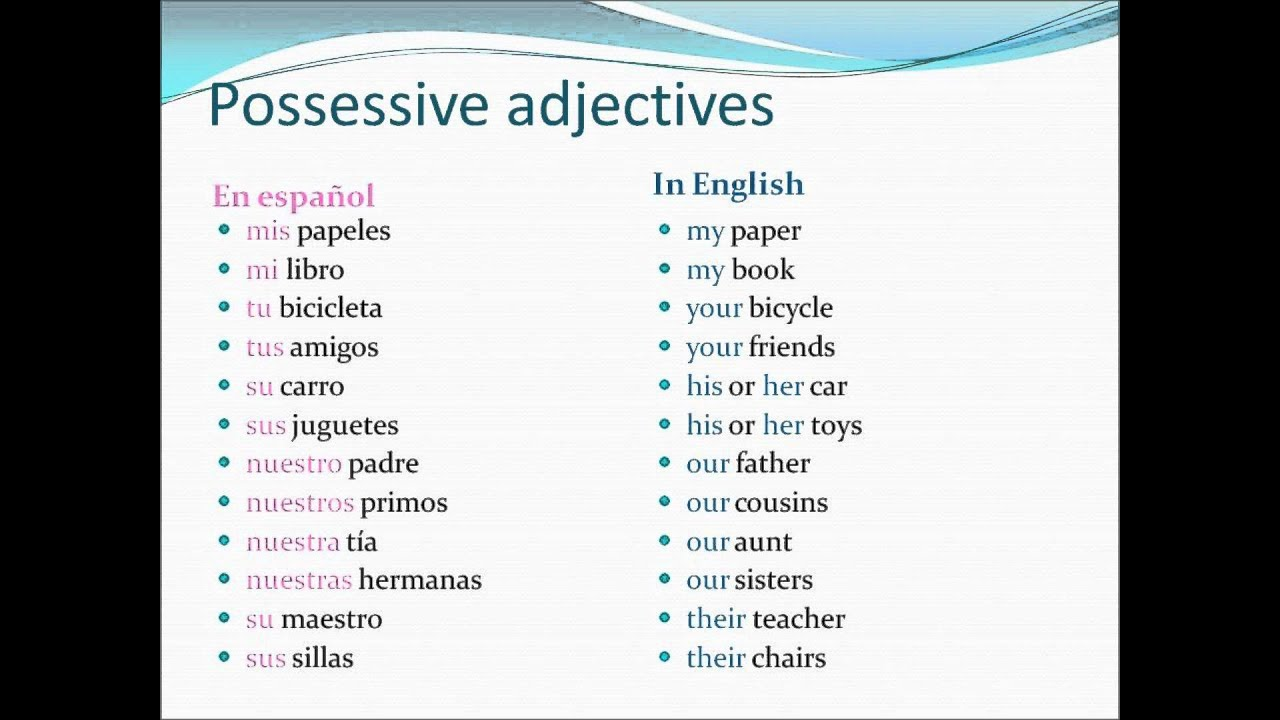 Possessive Adjectives Spanish | www.imgkid.com - The Image ...