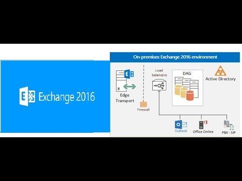 Exchange 2016 Services Error Due To Active Directory Sites Misconfiguration