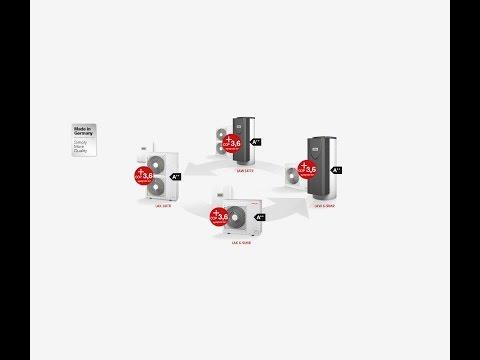Dimplex LAK IMR/ITR, LAW IMR/ITR – rewersyjne pompy ciepła typu split
