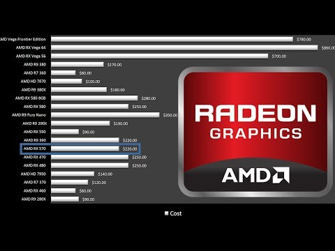 AMD GPU Bitcoin Mining Hardware Comparison