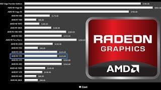 AMD GPU Bitcoin Mining Hardware Comparison