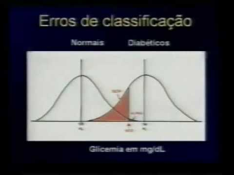Moodle Analytics Part I   Analyse Student Engagement of Online Learning Management System LMSиз YouTube · Длительность: 9 мин26 с