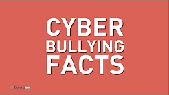 hqdefault - Cyber Bullying Depression Facts
