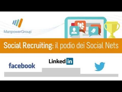 Social Recruiting: Il podio dei Social Network | Young Talents in Action | ManpowerGroup