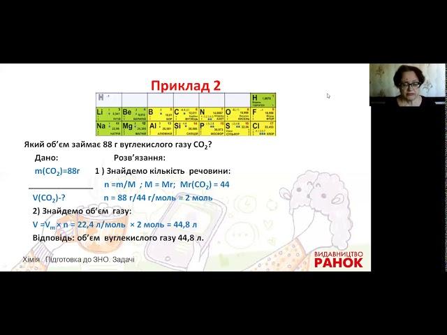 11 клас. Хімія. Підготовка до ЗНО. Розв'язування розрахункових задач