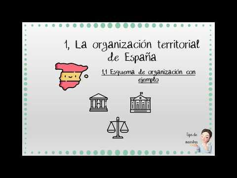 ciencias-sociales-//-la-organización-territorial-de-españa-//-educación-primaria