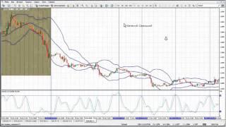 Торговая система Прорыв (последняя версия)(, 2015-01-16T15:12:28.000Z)